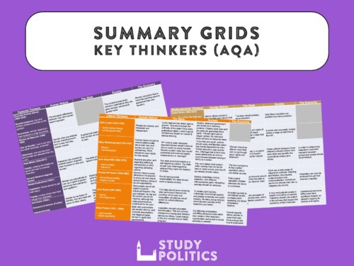 AQA Key Thinker Summary Grids